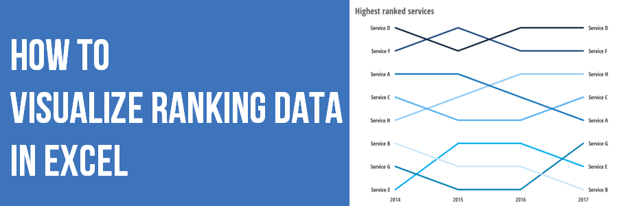 How to Show Ranking Data in Excel