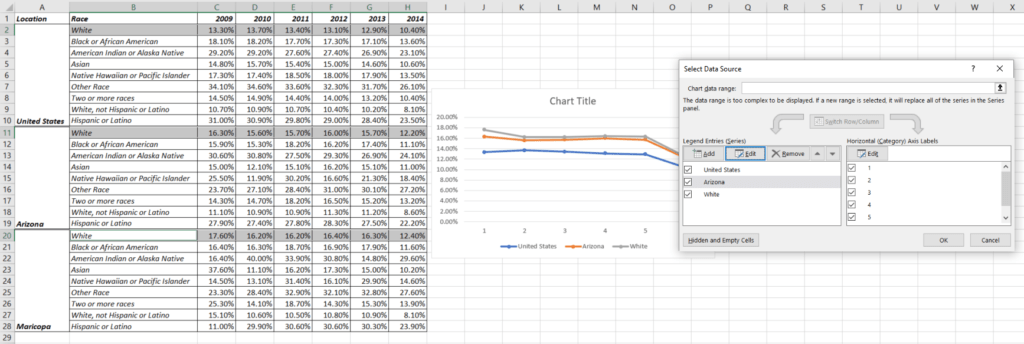 How to Make Dumbbell Dot Plots in Excel | Evergreen Data