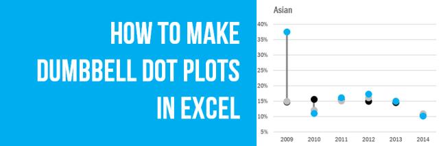 How To Make Dumbbell Dot Plots In Excel Evergreen Data