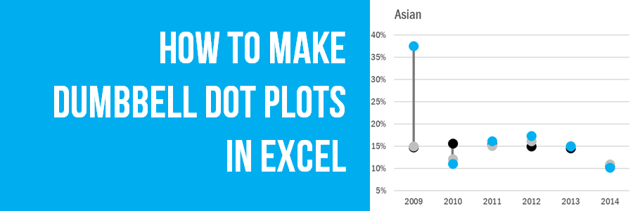 How to Make Dumbbell Dot Plots in Excel