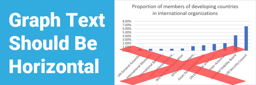 Graph Text Should Be Horizontal