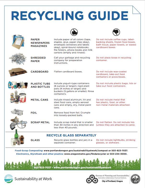 City of Portland Recycling Guide