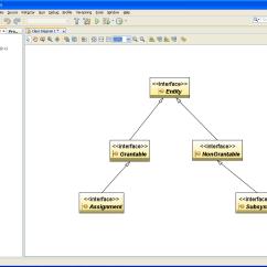 How To Convert Uml Diagram Java Code What Is Block Of Computer Argouml  Just Another Technology Blog