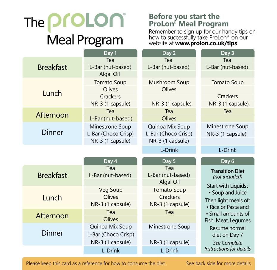 Prolon Meal Program