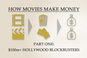 How movies make money