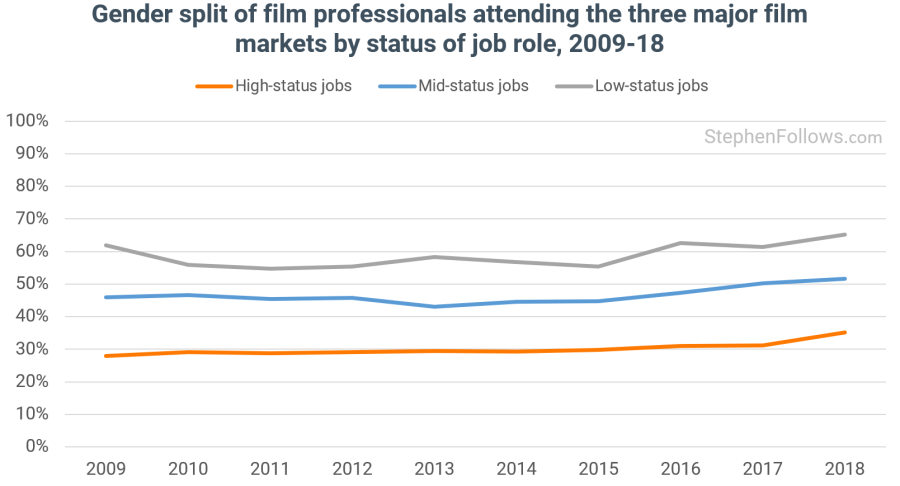A data-led analysis on how to survive the Cannes Film