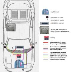 Wiring Diagram For Amp And Sub 2006 Toyota Corolla Stereo Car Audio Schematic Diagrams Mr2 At Shintaries Co