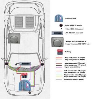 Diez blog: subwoofer wiring diagram
