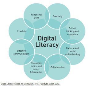 New Digital literacy across the curriculum – Stephen's Lighthouse