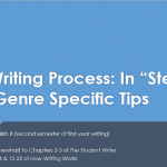 Writing Process with Genre-Specific Tips