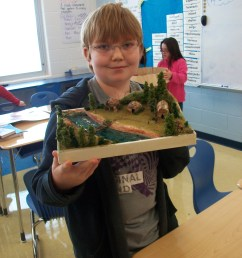 4th Grade Native American Projects:   Tiger Tales- Amelia Elementary... [ 3472 x 2604 Pixel ]