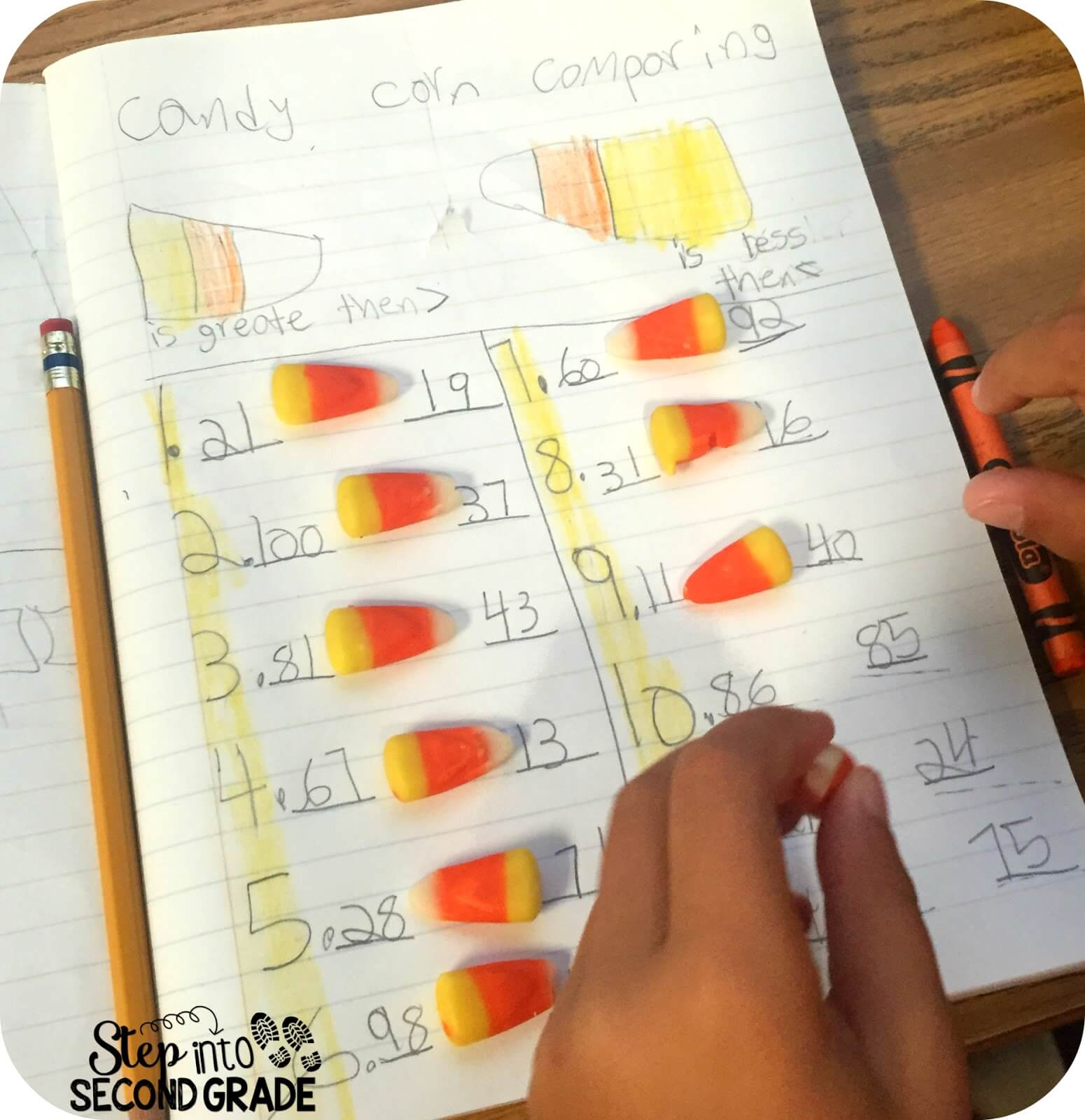 Comparing Numbers And Number Lines