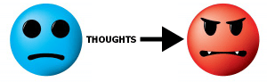 Thoughts Can Create Emotions