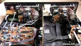 CCT-903 mechanizmy