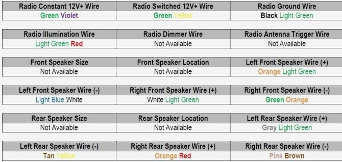 car speakers wire colors  ultimate guidestereo authority