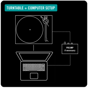 turntable-computer