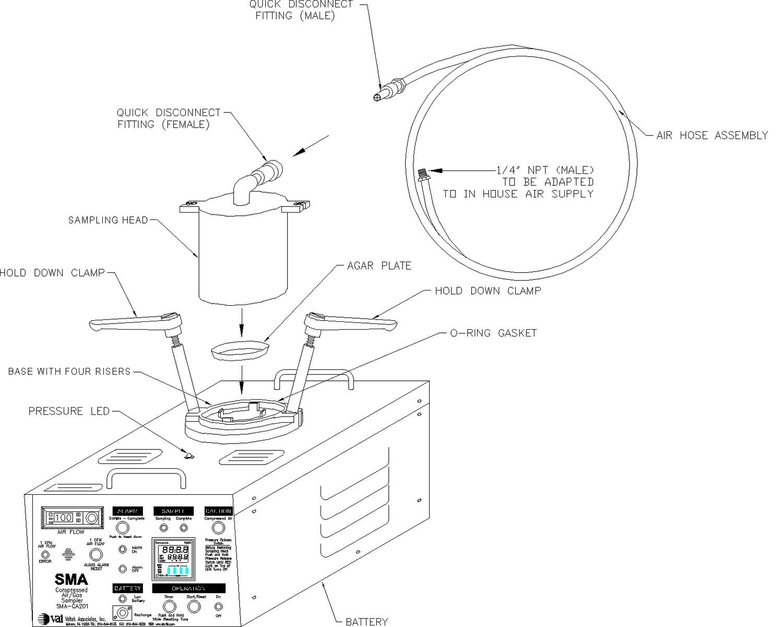 Sma Compressed Air Gas Sampler Veltek Associates Inc