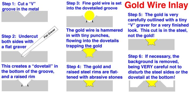 Gold_Wire_Inlay
