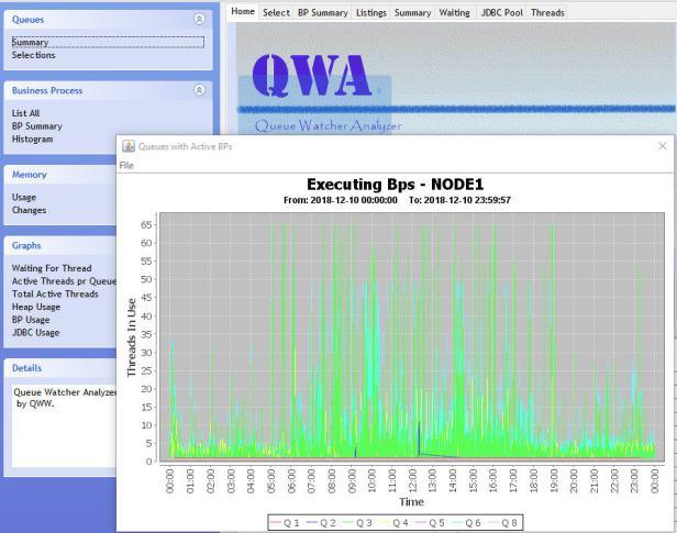 Run Sterling Integrator LWQWW (queue Watcher agent) with SSL