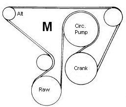 Mercruiser Belt Pulley Kits. Plastic Power Steering Pulley