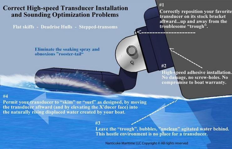 Tracker Grizzly Boat Wiring Diagram Transducer Installation Placement Rules Transducer