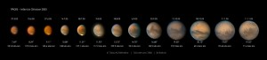 Der Mars im Verlauf der Zeit