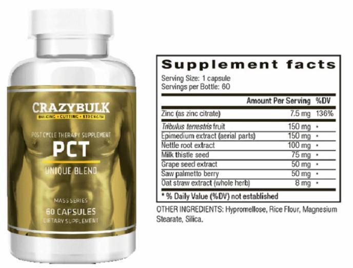 Crazy Bulk PCT Supplements