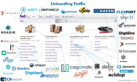cb insights unbundling fedex