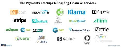 Payments startups
