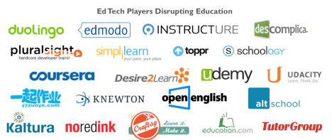 q2 2015 ed tech startups