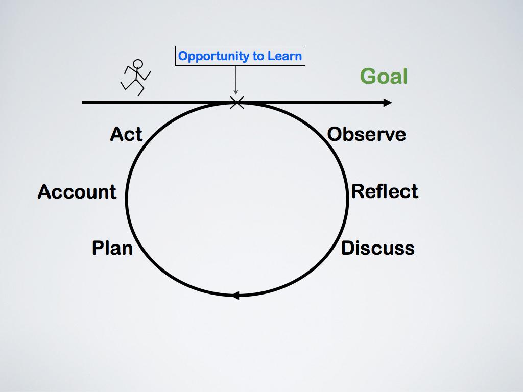 learning-circleblog-001