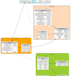 export diagrams to  [ 1251 x 1759 Pixel ]