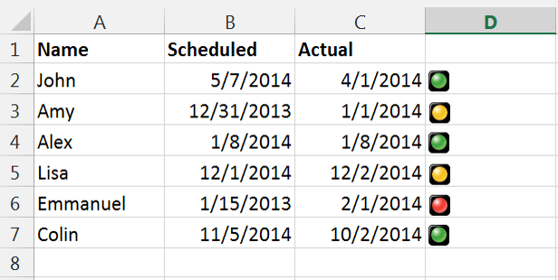 How to Use Excel Traffic Lights with Conditional Formatting Dates ...