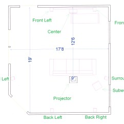 Home Theater Network Diagram Energy Transformation Theatre Wiring Diagrams Free Great Installation Of Images Gallery