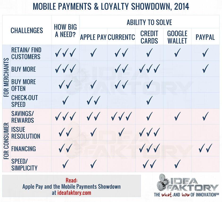 payments showdown v2 web