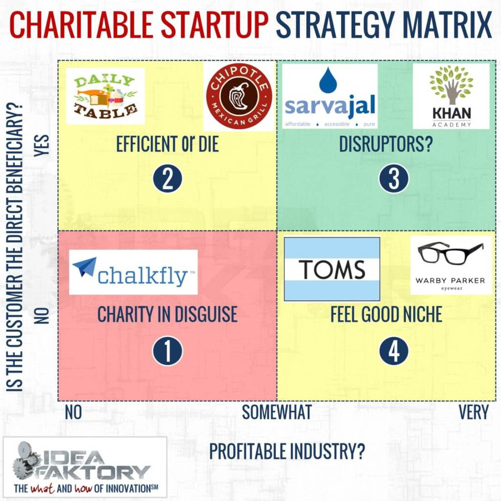 charitable-startups-web[1]