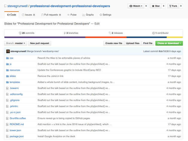 GitHub repository for stevegrunwell/professional-development-professional-developers