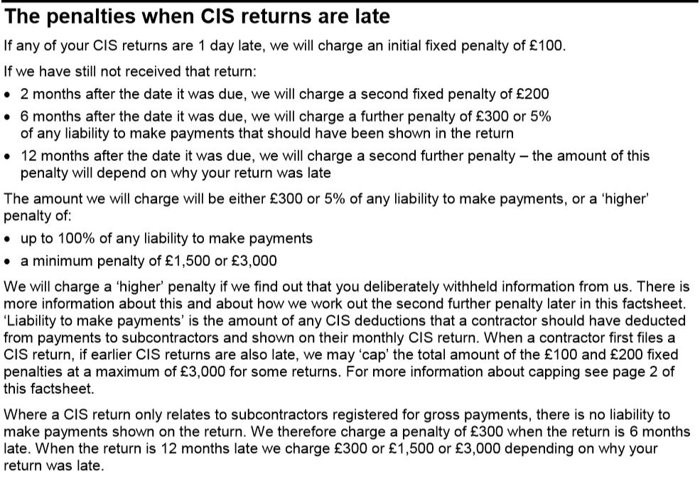 CIS Penalties