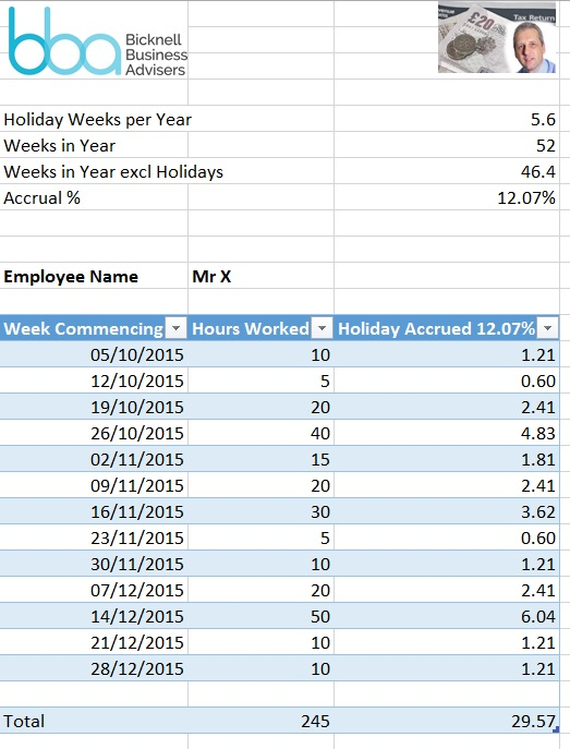 Holiday Pay Calc