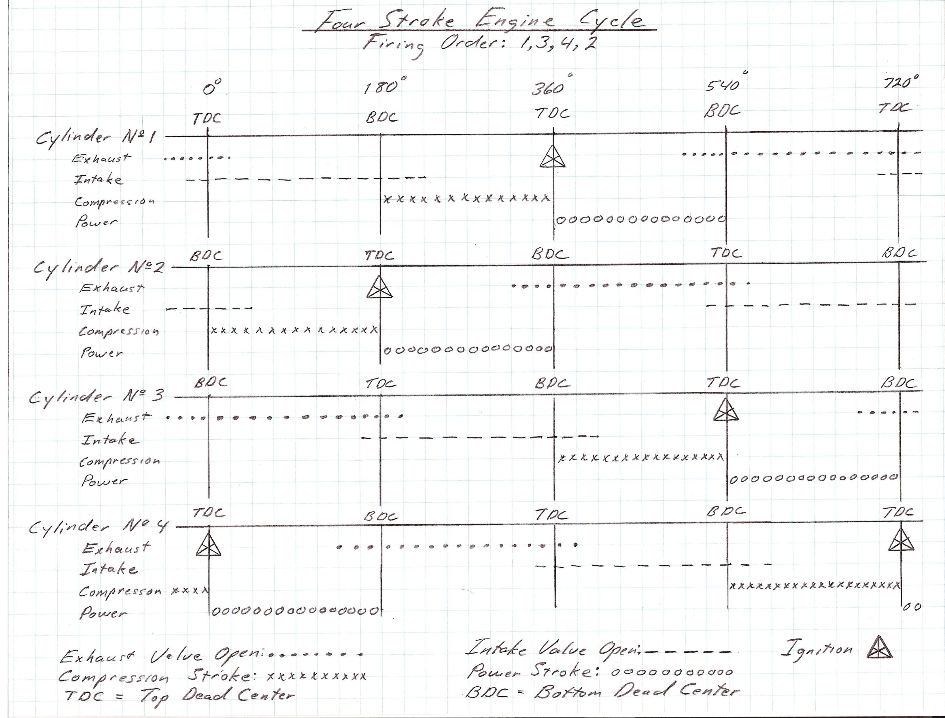 4 cylinder firing order diagram hq holden ignition wiring ford six html autos weblog