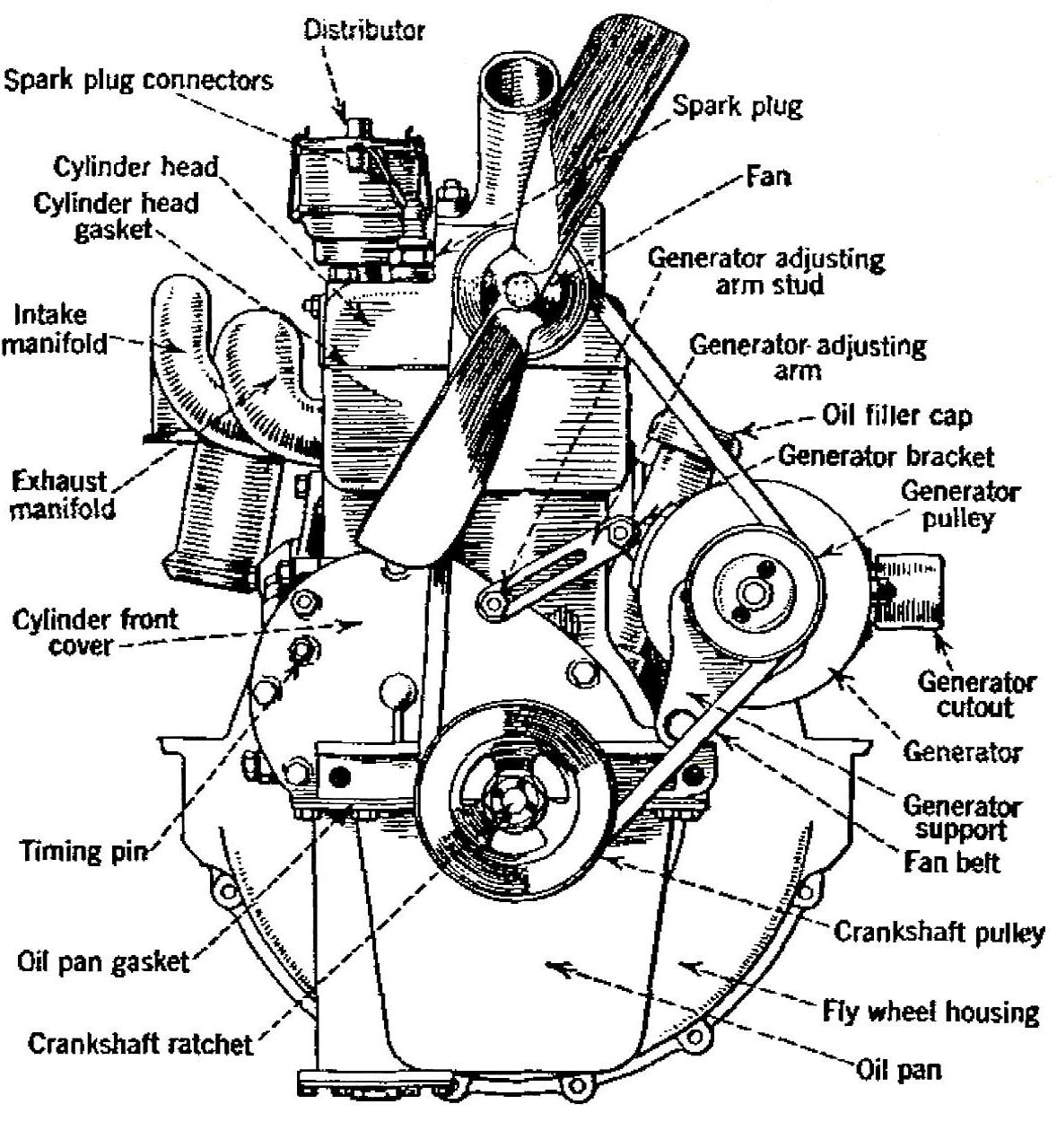 hight resolution of ford model a four cylinder engine
