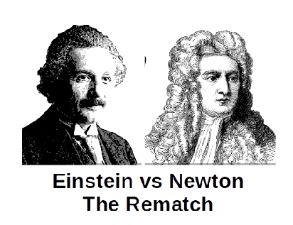 Proving Relativity Wrong