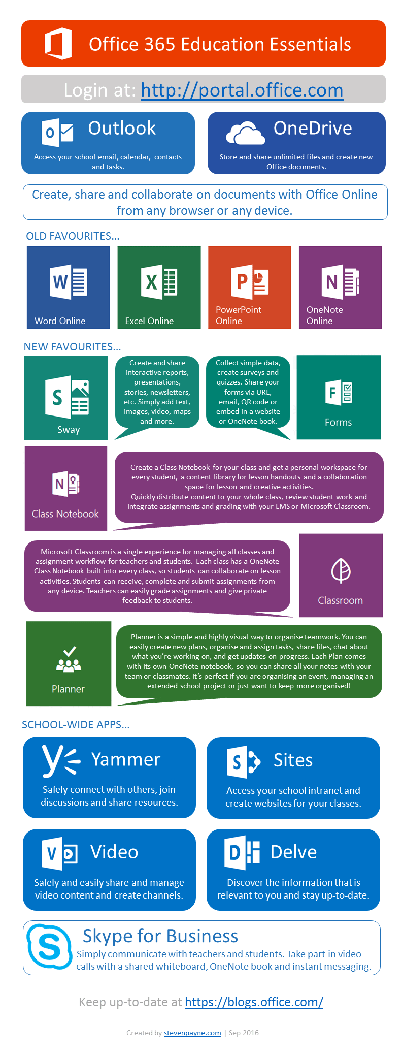 microsoft office 365 education download