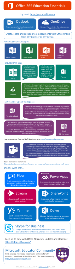 office-365-education-essentials-aug-2017