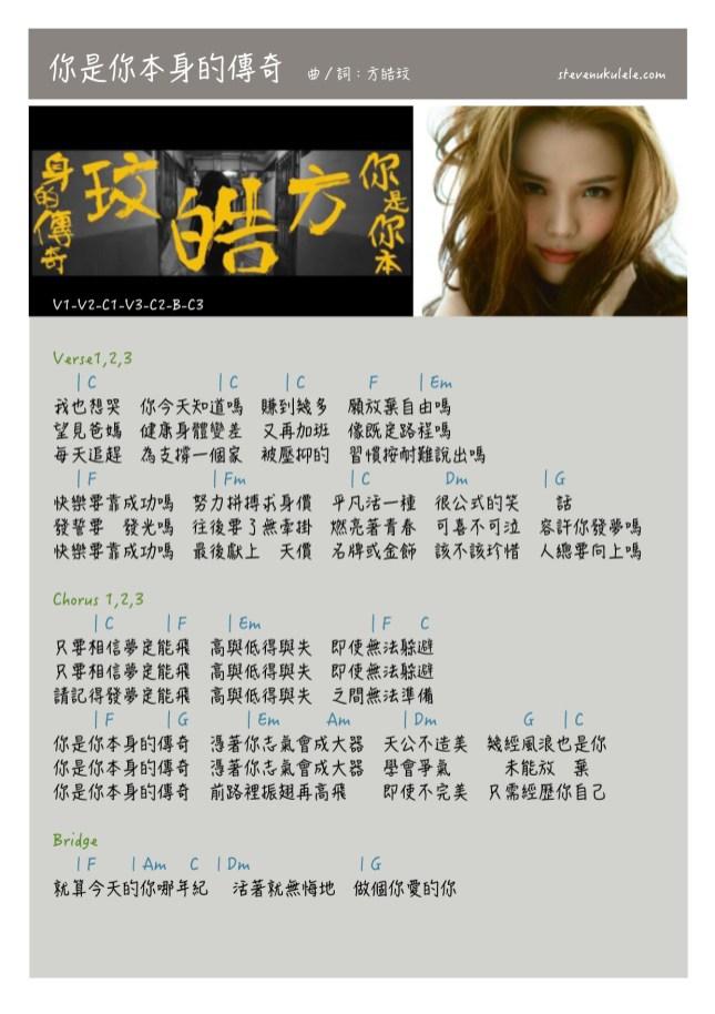 Uke樂曲 | steven.ukulele | 3 頁