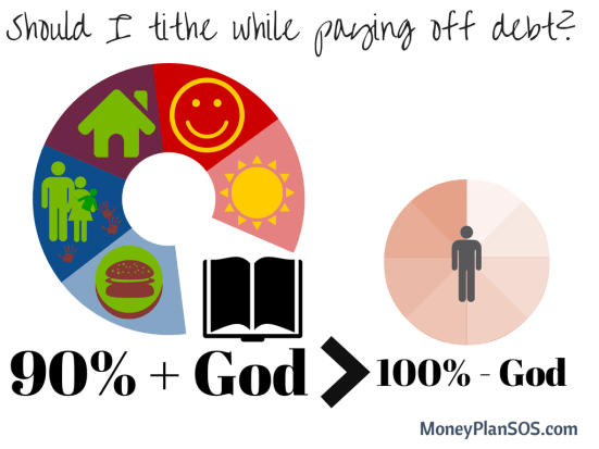should i tithe while paying off debt rh stevestewart me  tithing clipart free