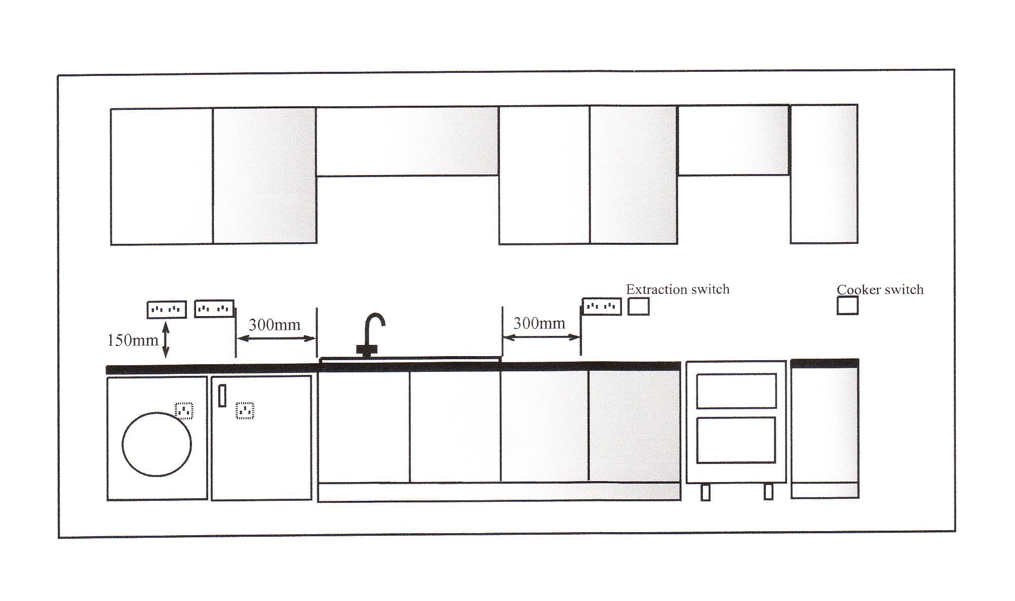 dishwasher air gap installation diagram shakespeare globe theatre labeled schematic get free image