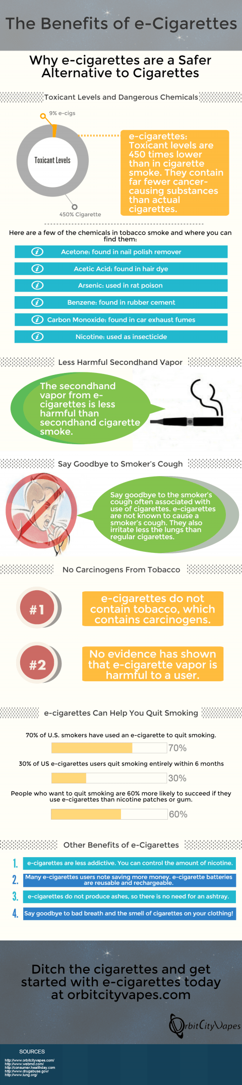 The Benefits of e-Cigarettes vs. Traditional Cigarettes