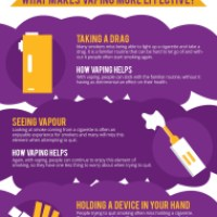[Infographic] The Psychology of Vaping & Why It Succeeds
