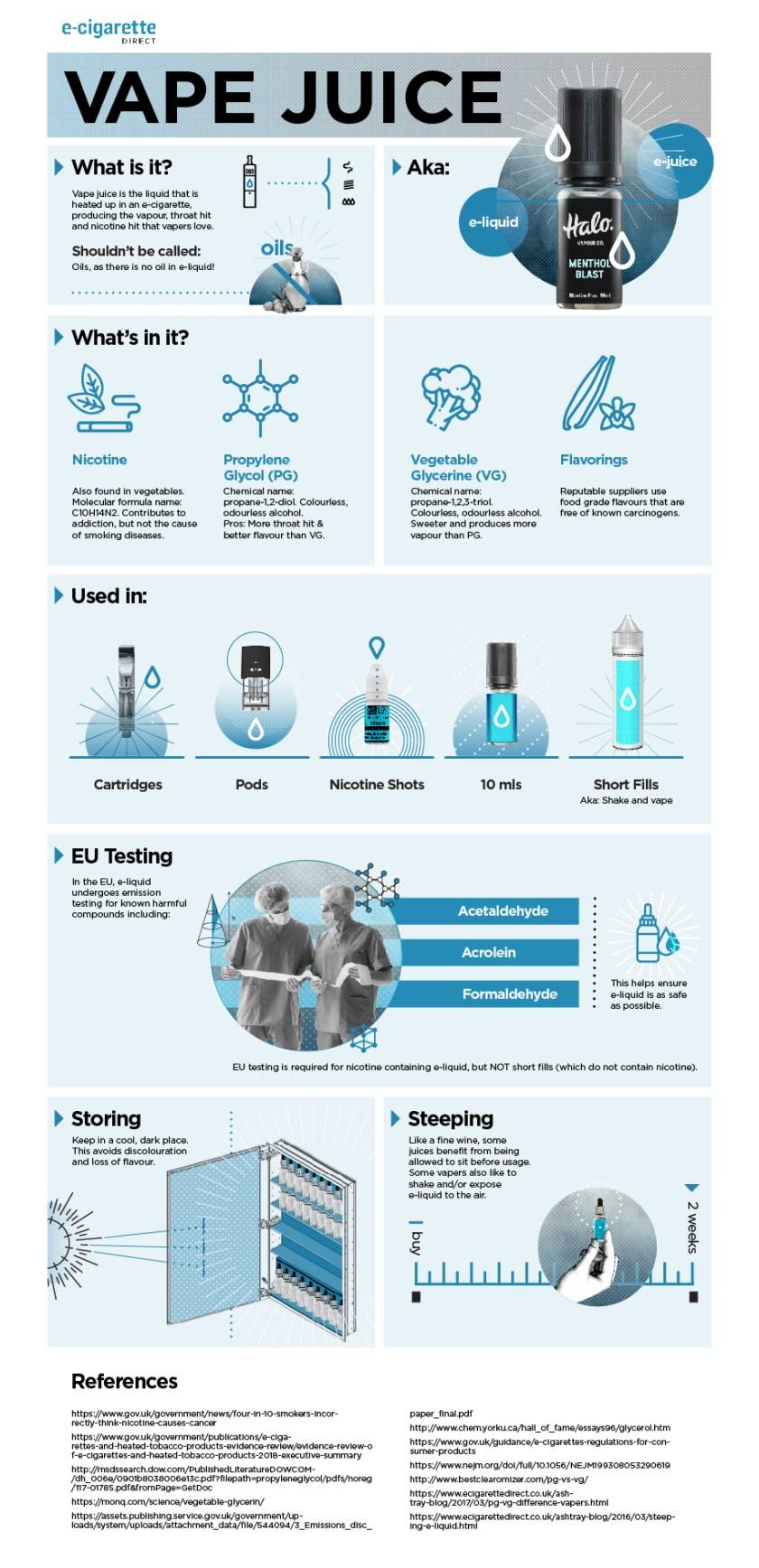 Vape-Juice-Infographic-01-01